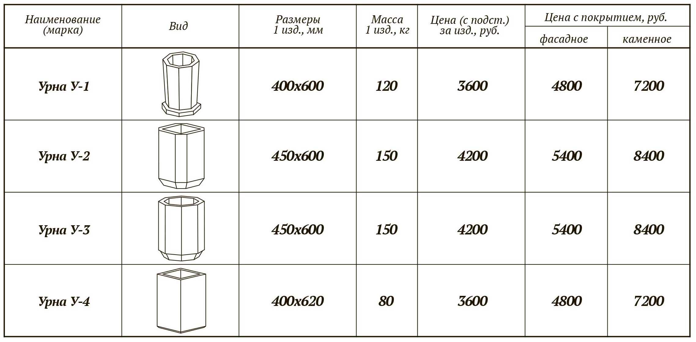 цены на бетонные урны для мусора