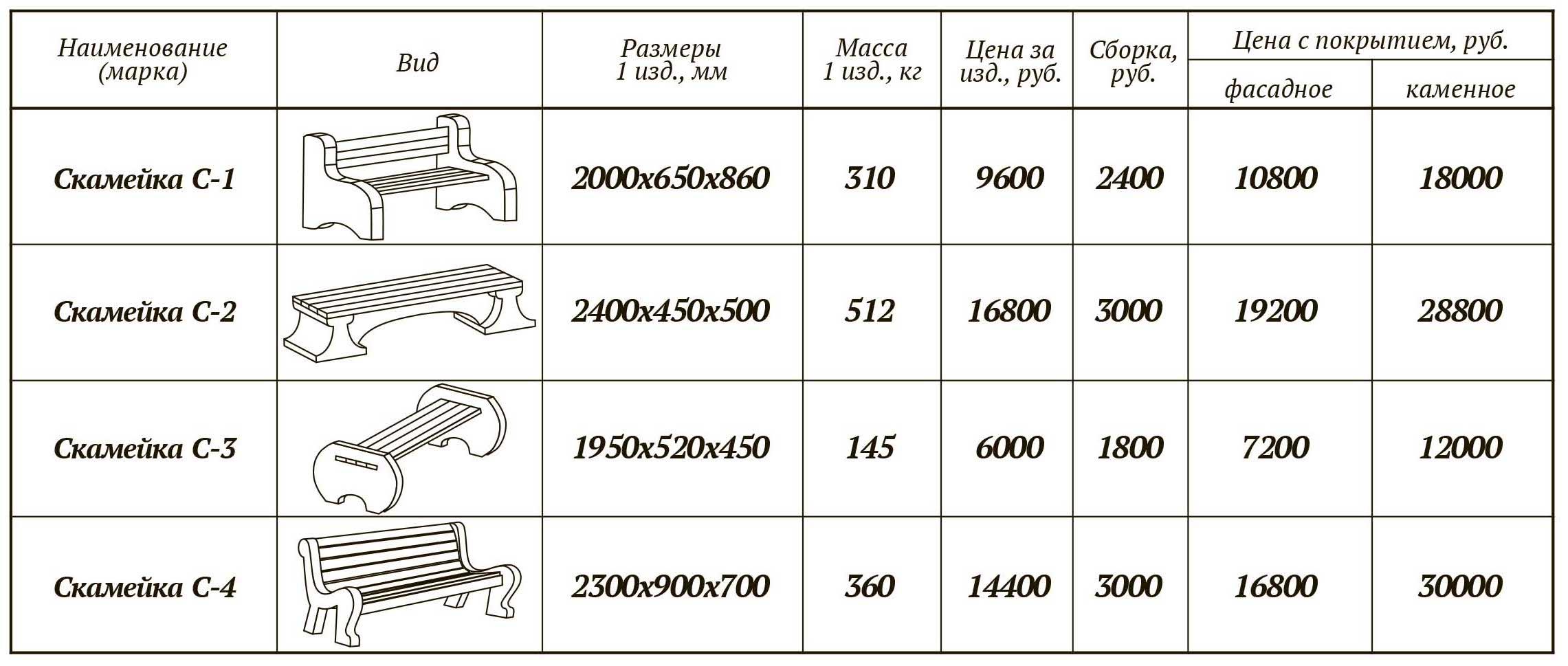 цены на бетонные скамейки